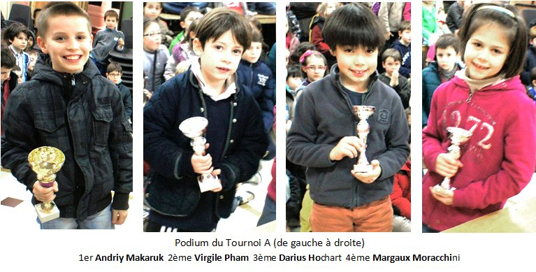 podium tournoiA